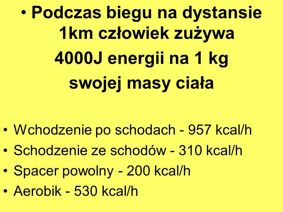 Podczas biegu na dystansie 1km człowiek zużywa