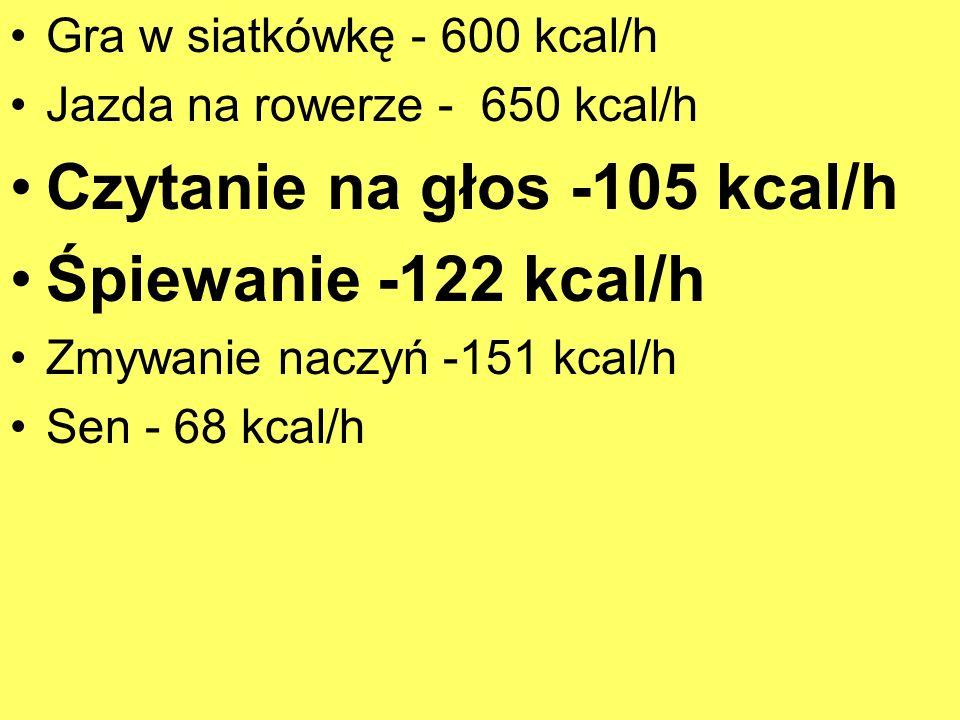 Czytanie na głos -105 kcal/h Śpiewanie -122 kcal/h