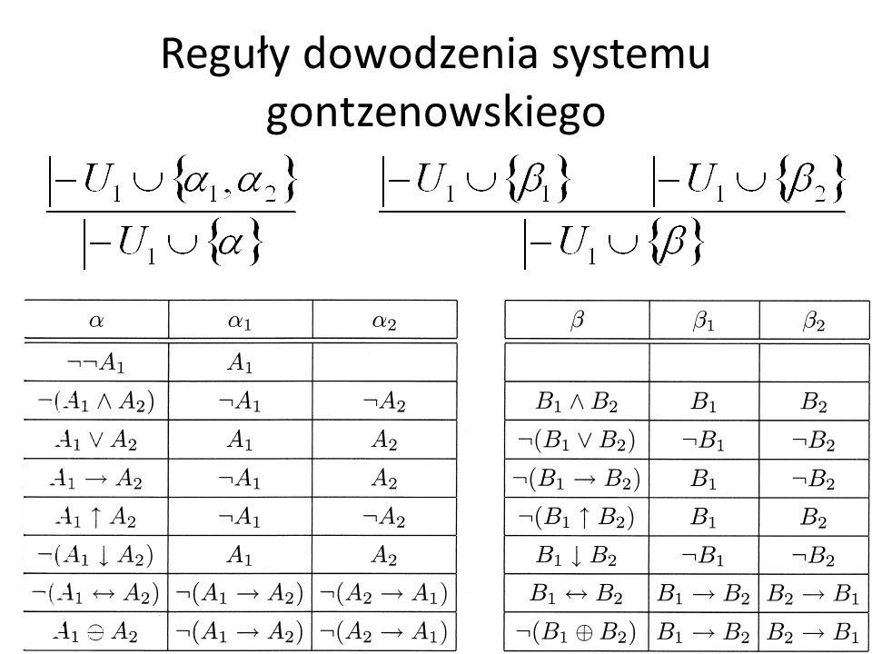 Reguły dowodzenia systemu gontzenowskiego