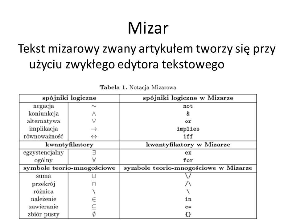 Mizar Tekst mizarowy zwany artykułem tworzy się przy użyciu zwykłego edytora tekstowego