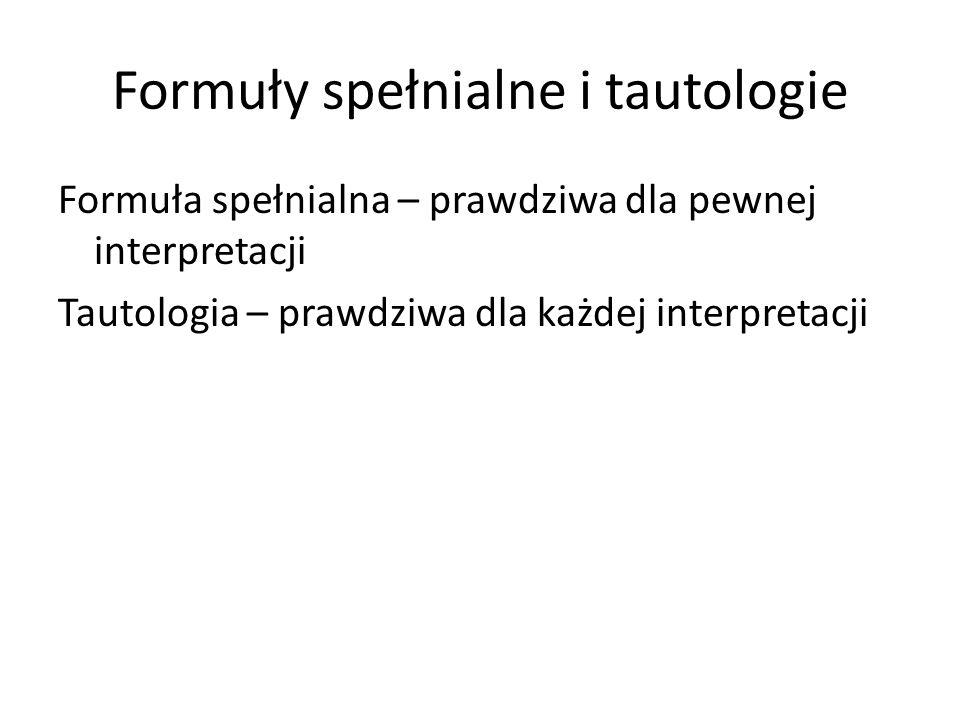 Formuły spełnialne i tautologie