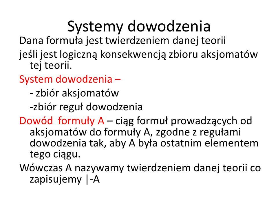 Systemy dowodzenia