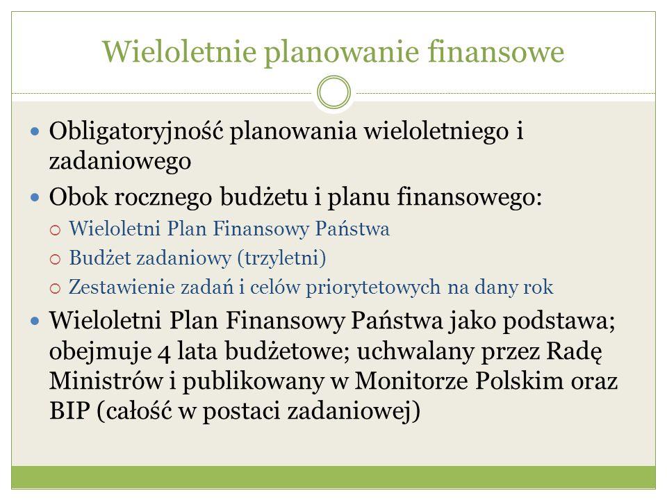 Wieloletnie planowanie finansowe