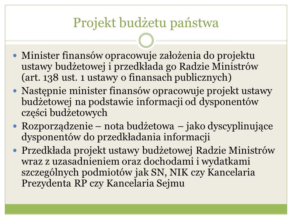 Projekt budżetu państwa