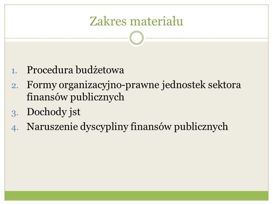 Zakres materiału Procedura budżetowa