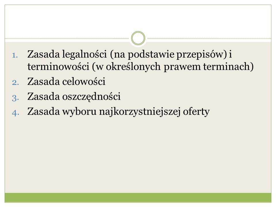 Zasada legalności (na podstawie przepisów) i terminowości (w określonych prawem terminach)