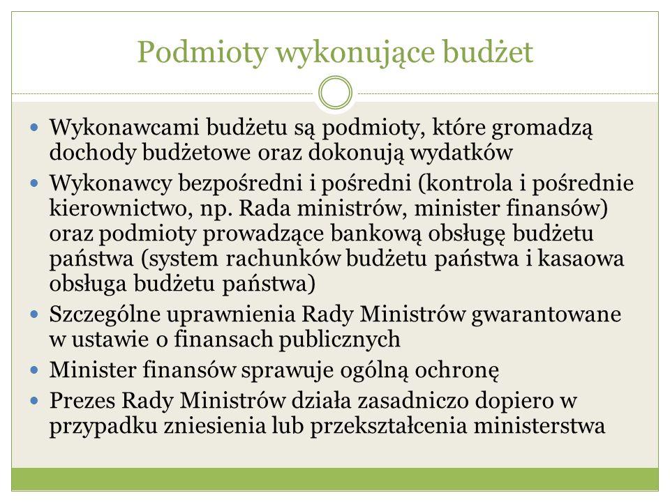 Podmioty wykonujące budżet