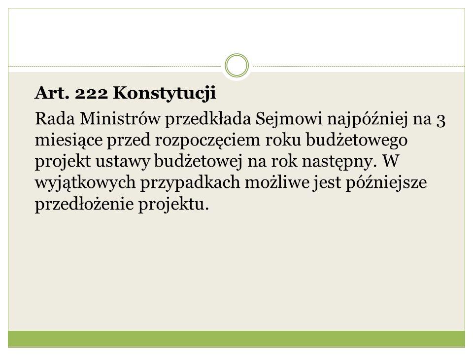 Art. 222 Konstytucji