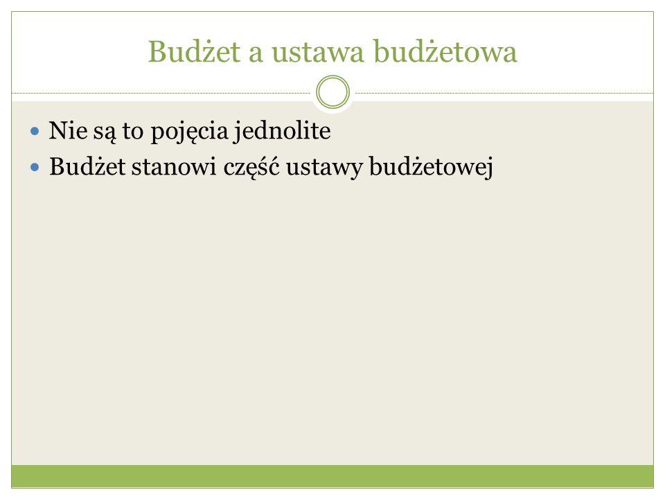Budżet a ustawa budżetowa