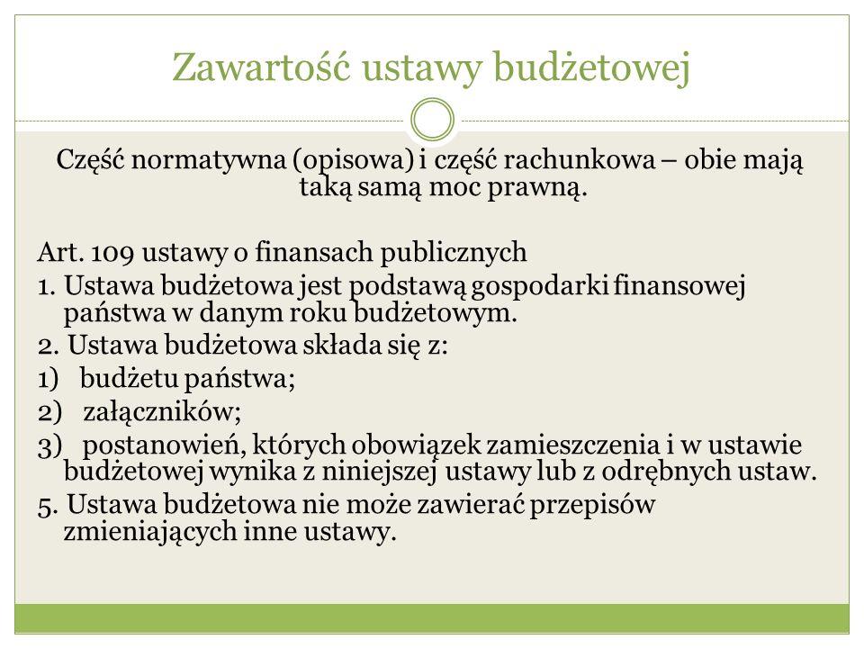 Zawartość ustawy budżetowej