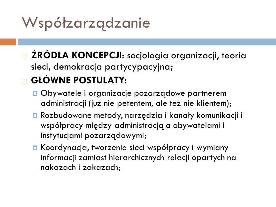 Współzarządzanie ŹRÓDŁA KONCEPCJI: socjologia organizacji, teoria sieci, demokracja partycypacyjna;