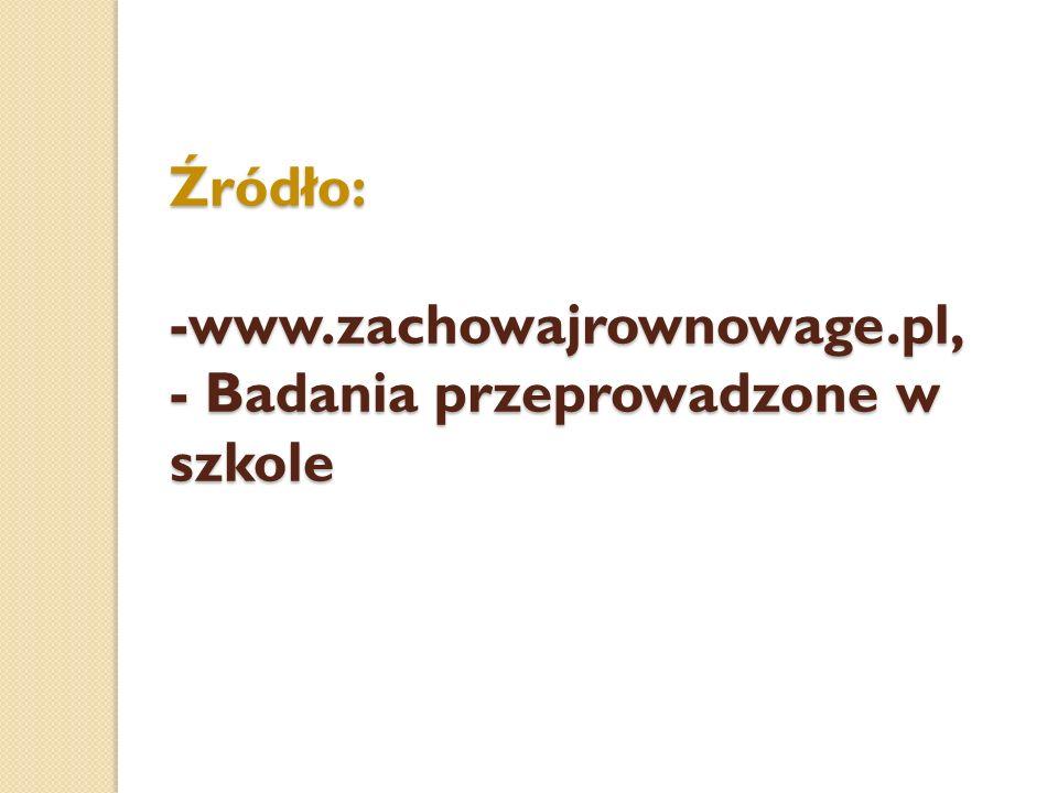 Źródło: -www.zachowajrownowage.pl, - Badania przeprowadzone w szkole