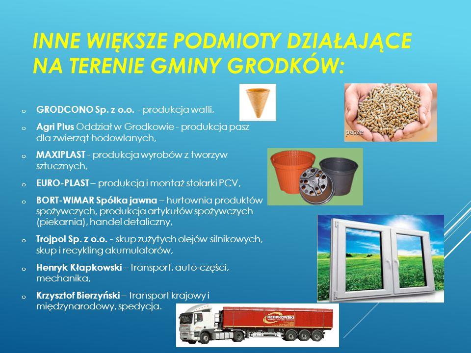 Inne większe podmioty działające na terenie gminy Grodków: