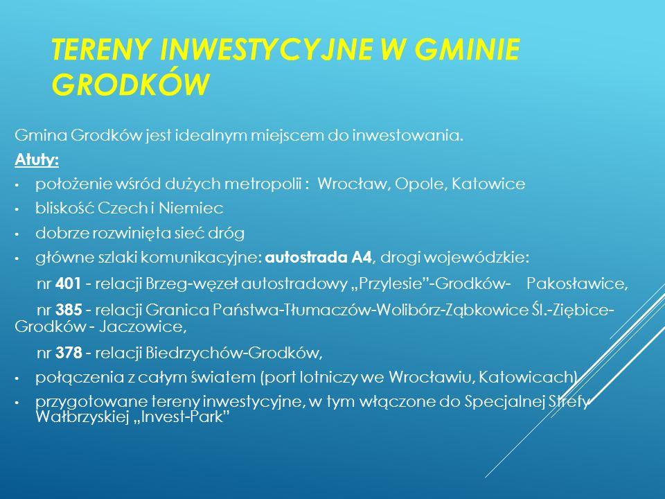 Tereny inwestycyjne w gminie Grodków