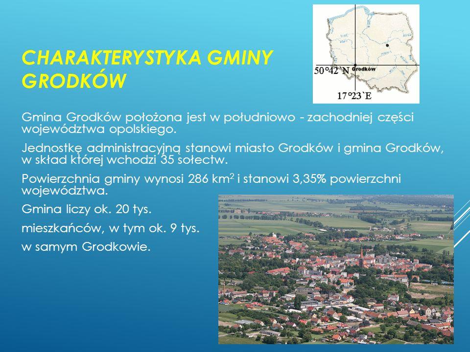 Charakterystyka gminy Grodków