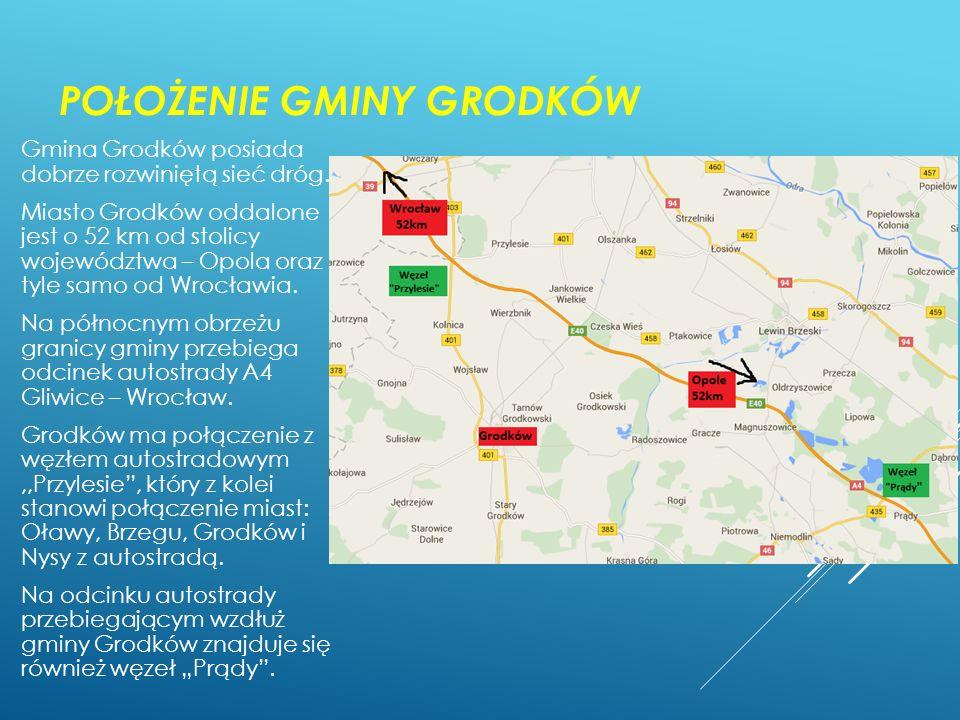 Położenie gminy Grodków