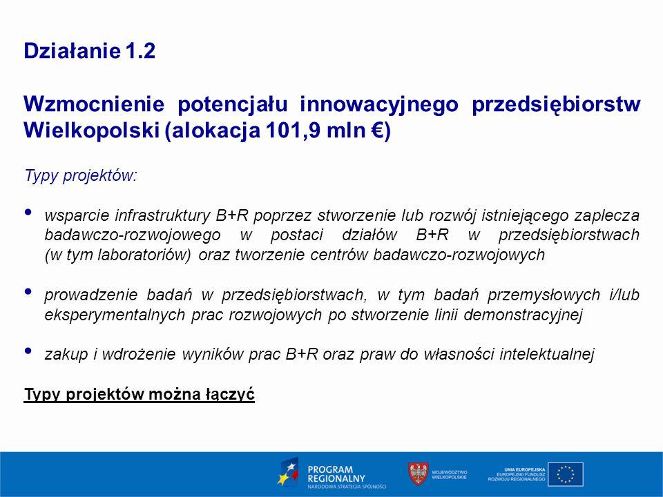 1010 Działanie 1.2. Wzmocnienie potencjału innowacyjnego przedsiębiorstw Wielkopolski (alokacja 101,9 mln €)