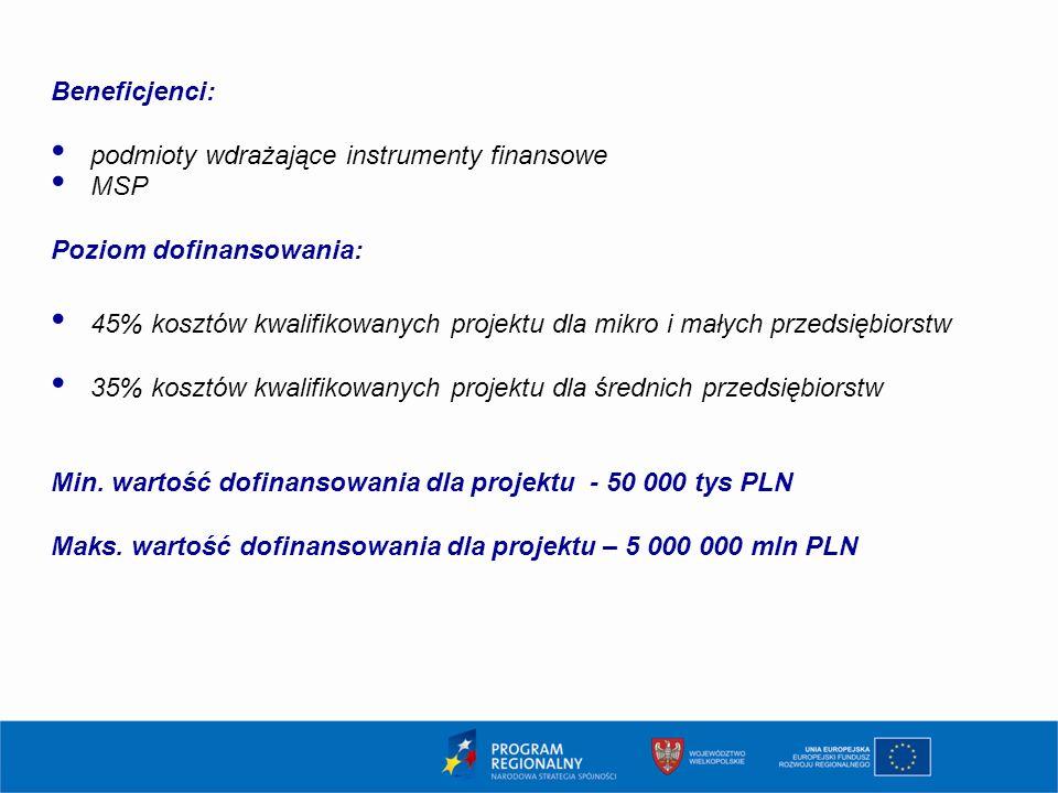 Beneficjenci: podmioty wdrażające instrumenty finansowe. MSP. Poziom dofinansowania: