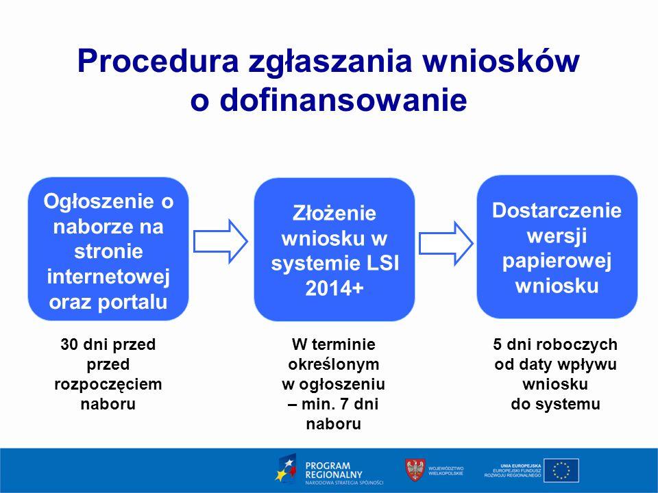 Procedura zgłaszania wniosków o dofinansowanie