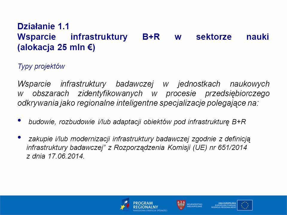 Wsparcie infrastruktury B+R w sektorze nauki (alokacja 25 mln €)