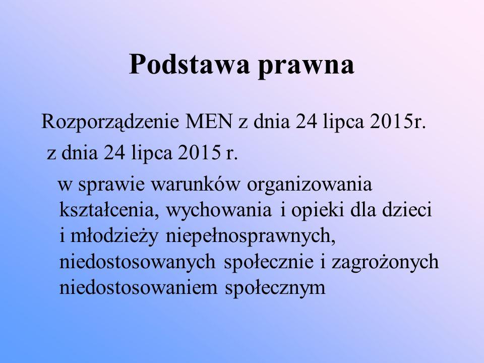 Podstawa prawna Rozporządzenie MEN z dnia 24 lipca 2015r.