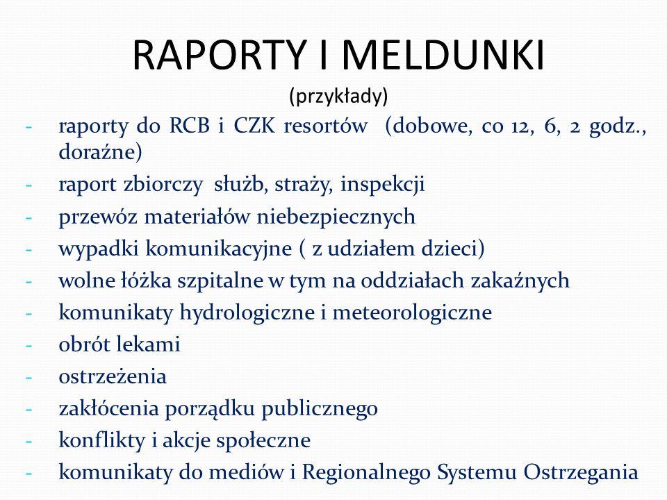 RAPORTY I MELDUNKI (przykłady)
