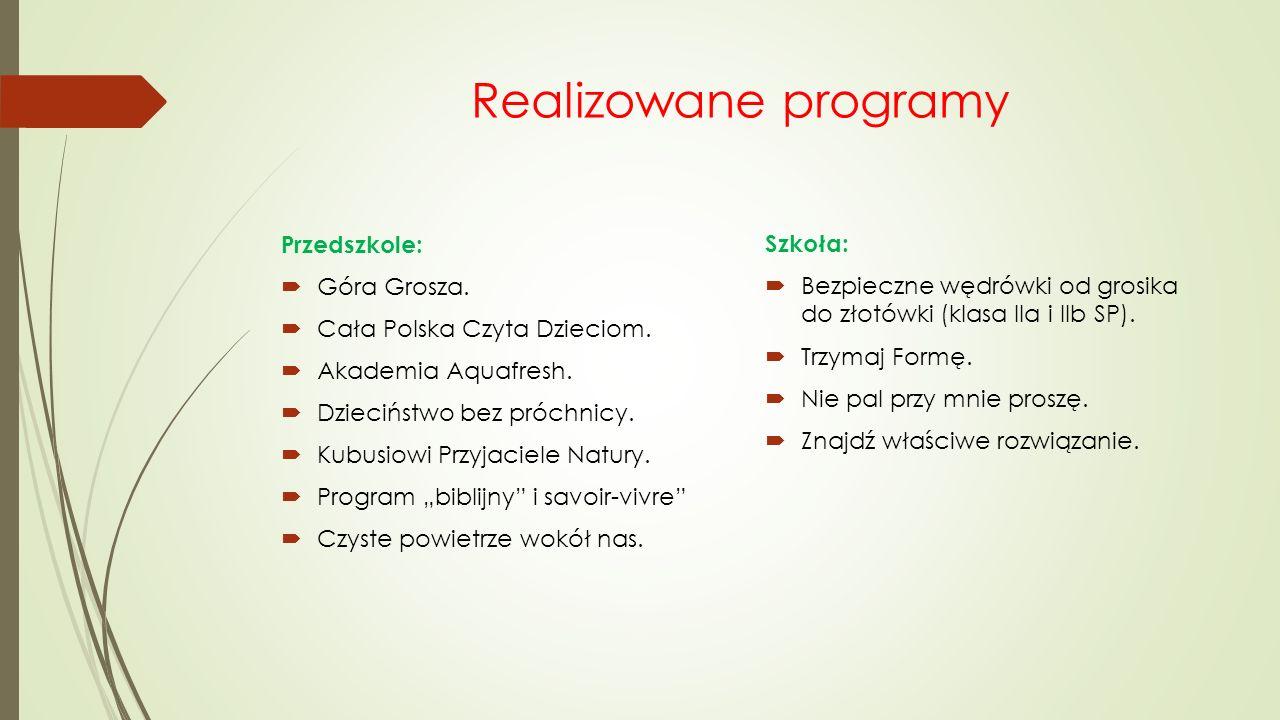 Realizowane programy Przedszkole: Szkoła: Góra Grosza.