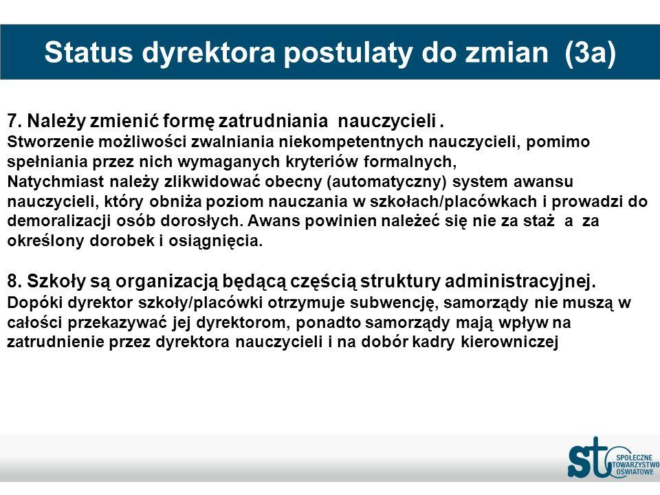Status dyrektora postulaty do zmian (3a)