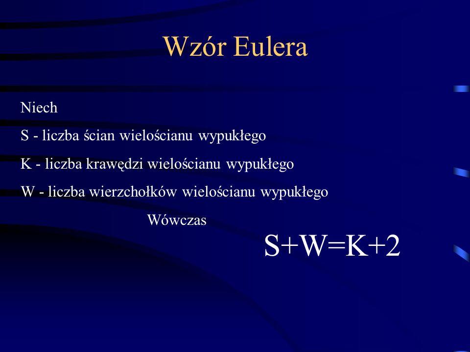 S+W=K+2 Wzór Eulera Niech S - liczba ścian wielościanu wypukłego