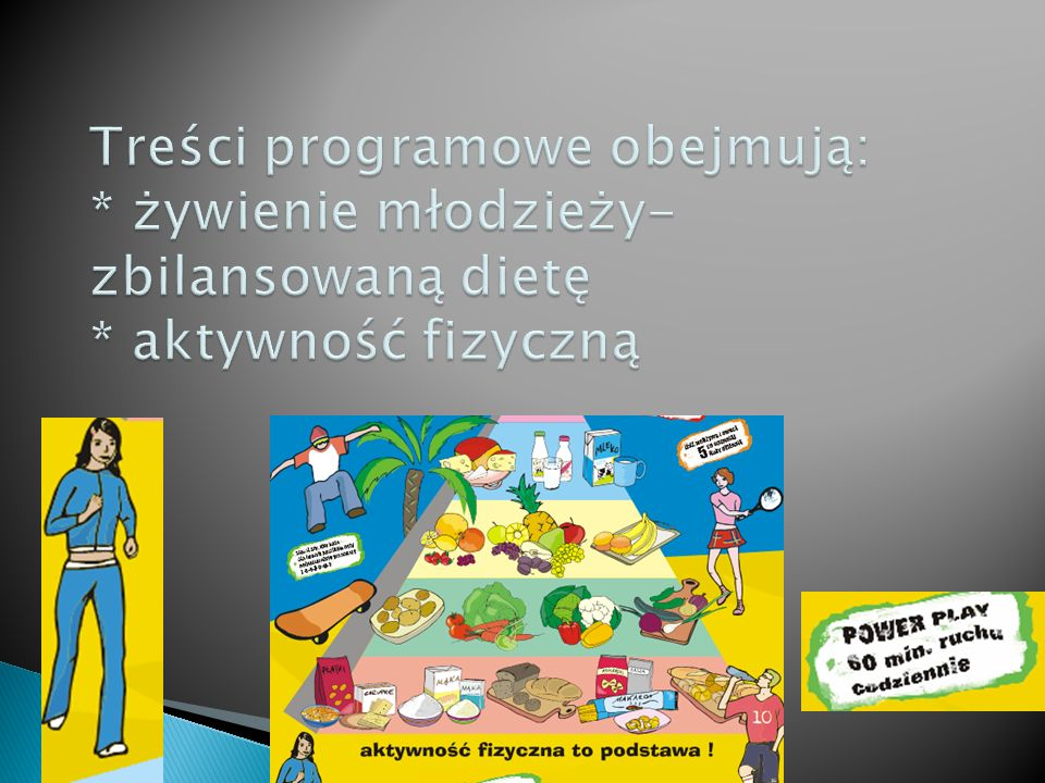 Treści programowe obejmują:. żywienie młodzieży- zbilansowaną dietę