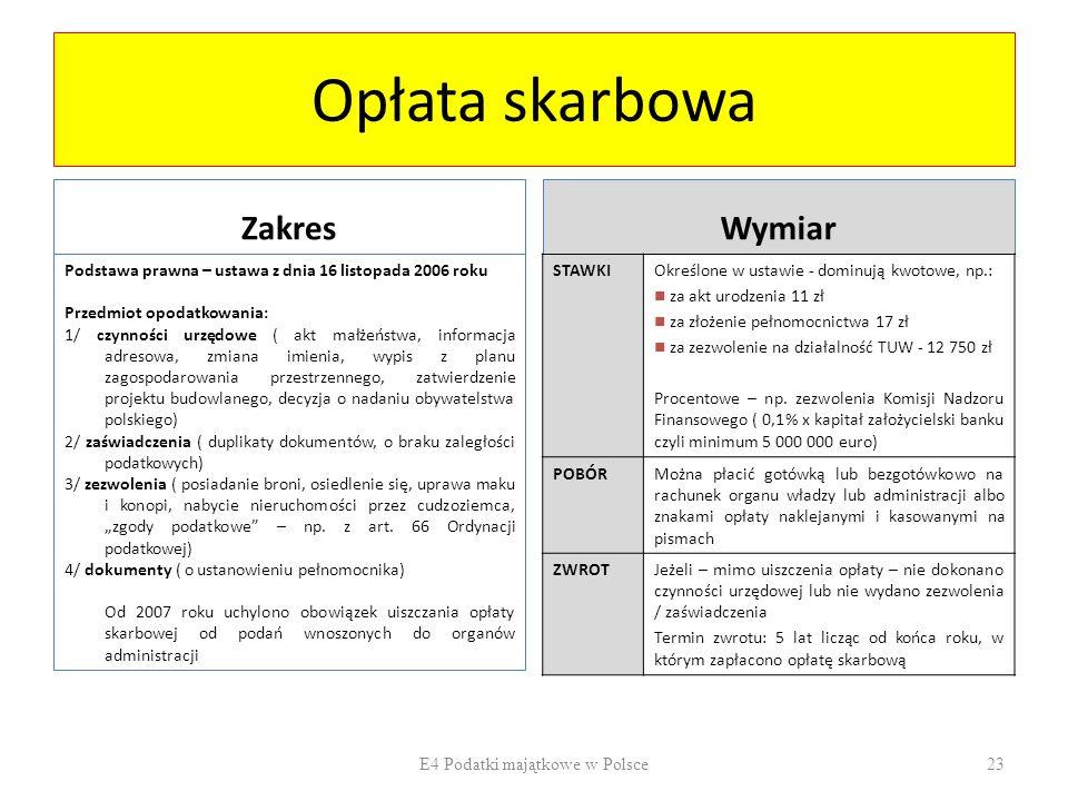 E4 Podatki majątkowe w Polsce