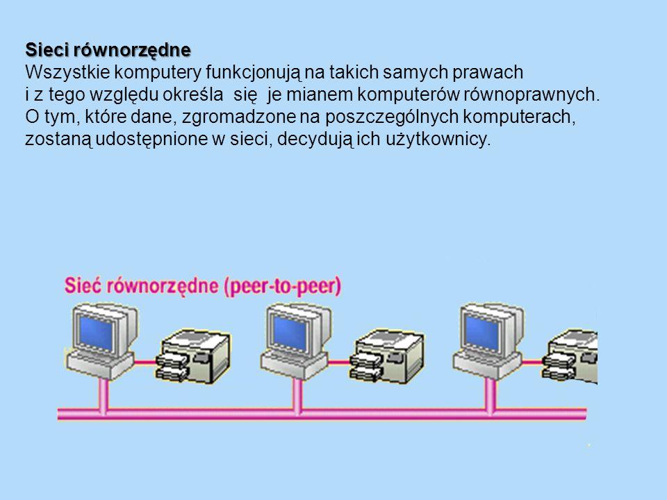 Sieci równorzędne