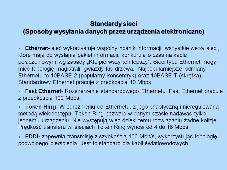 Standardy sieci (Sposoby wysyłania danych przez urządzenia elektroniczne)