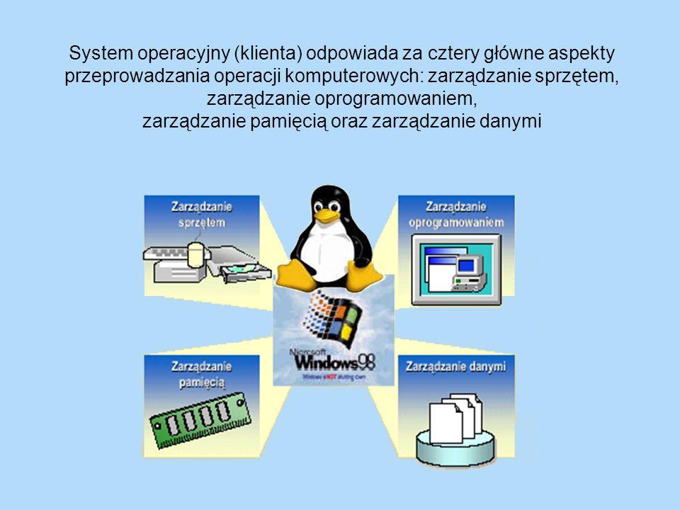 zarządzanie pamięcią oraz zarządzanie danymi