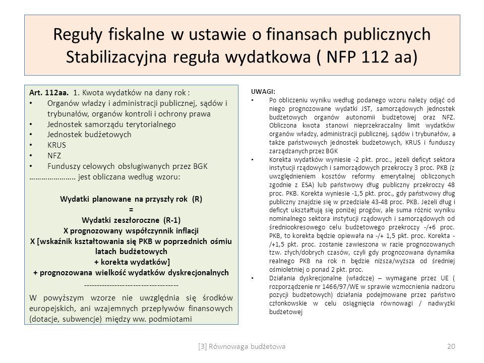 Reguły fiskalne w ustawie o finansach publicznych Stabilizacyjna reguła wydatkowa ( NFP 112 aa)