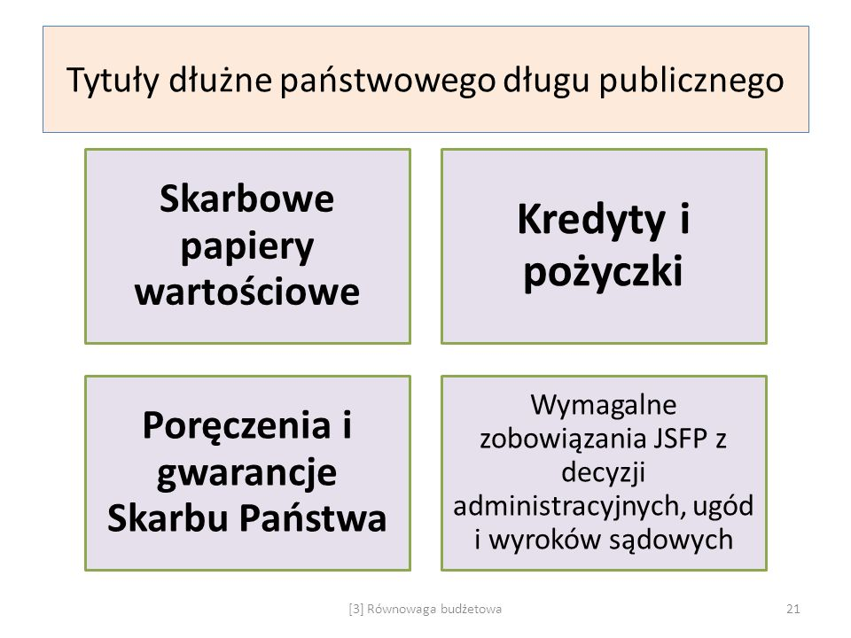 Tytuły dłużne państwowego długu publicznego