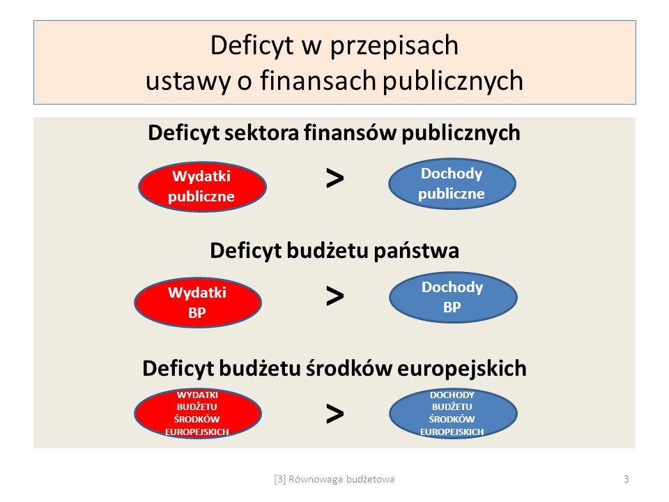 Deficyt w przepisach ustawy o finansach publicznych