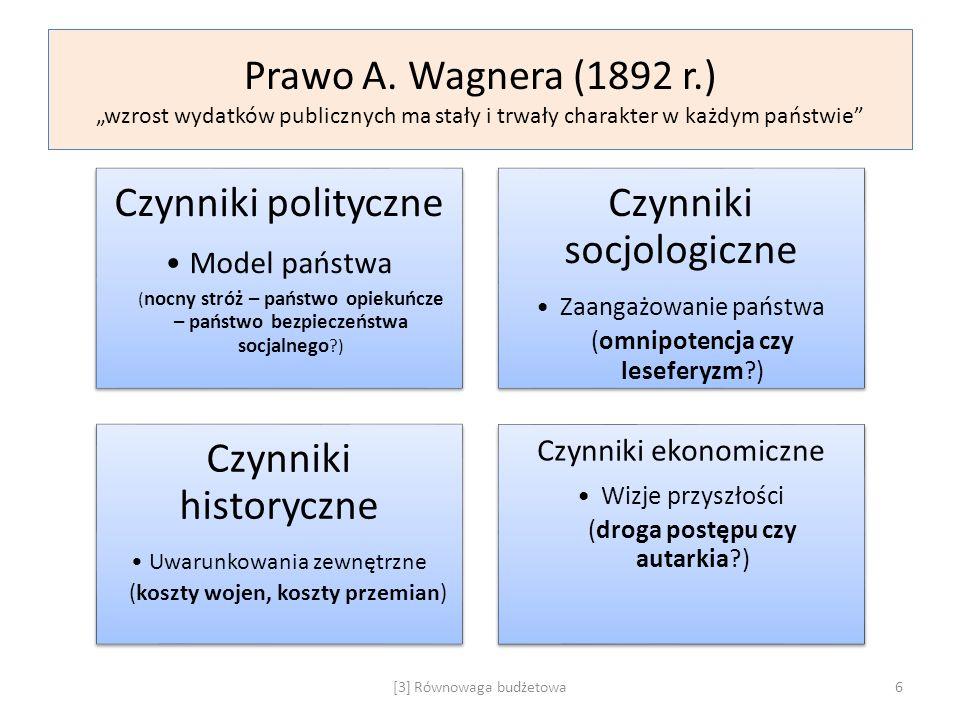 Czynniki socjologiczne