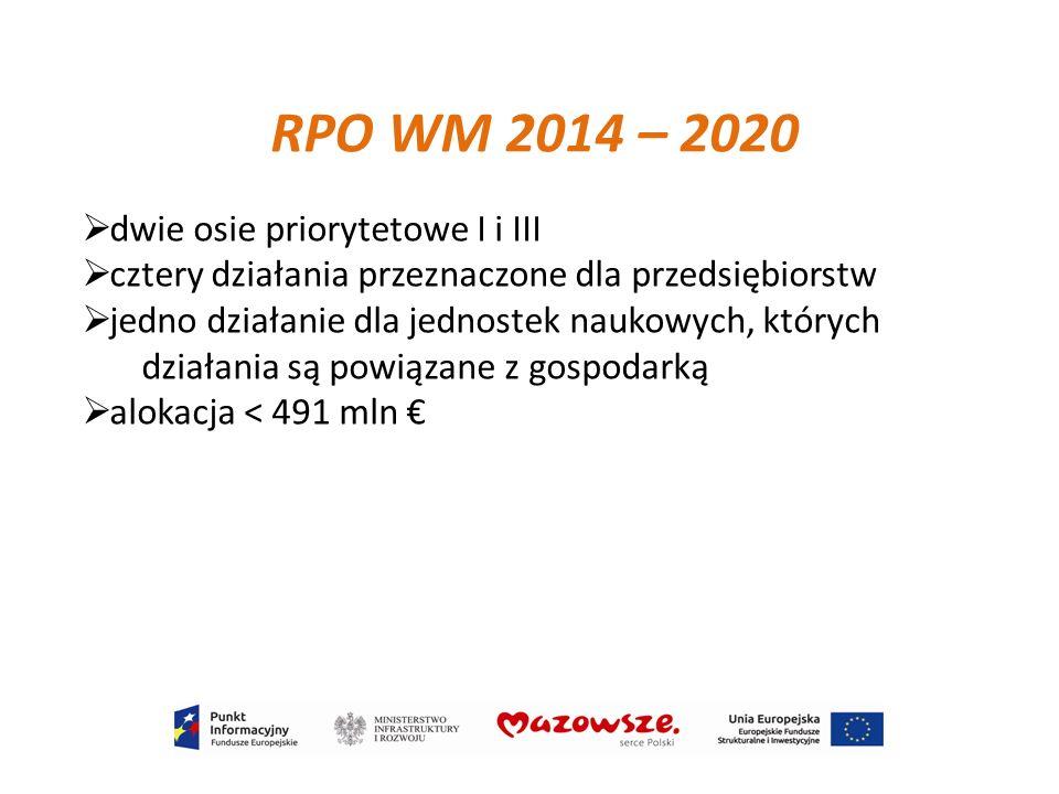 RPO WM 2014 – 2020 dwie osie priorytetowe I i III