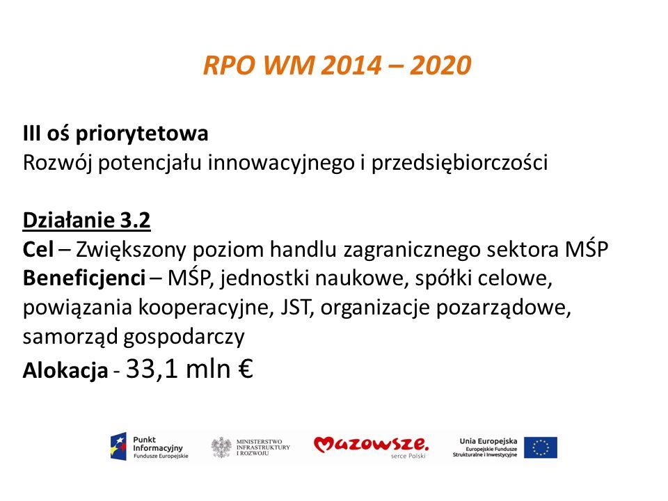 RPO WM 2014 – 2020 III oś priorytetowa