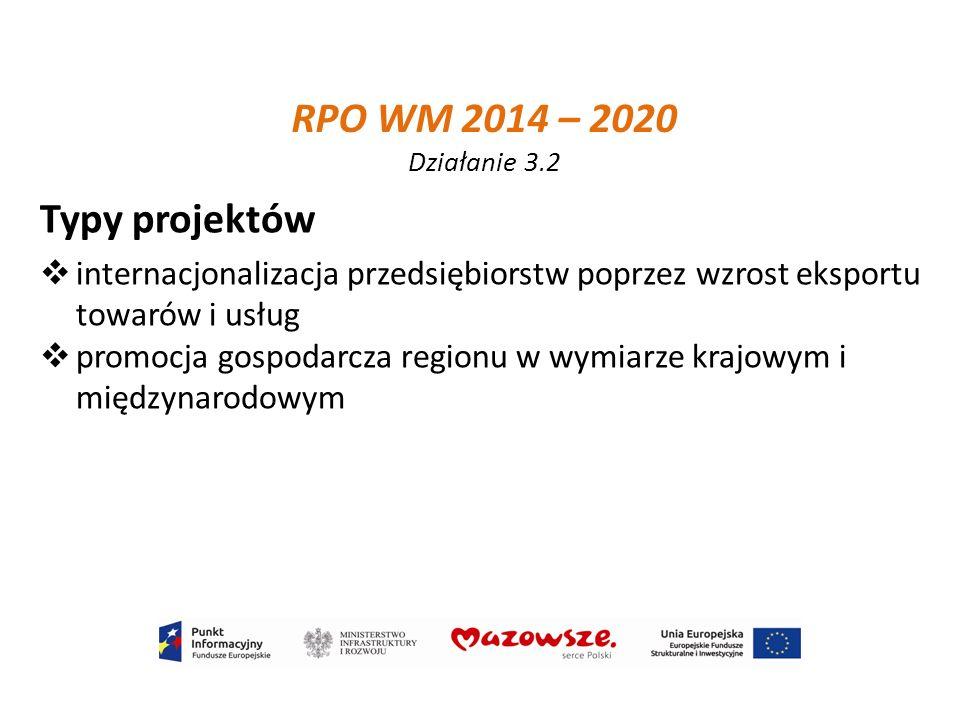 RPO WM 2014 – 2020 Działanie 3.2 Typy projektów