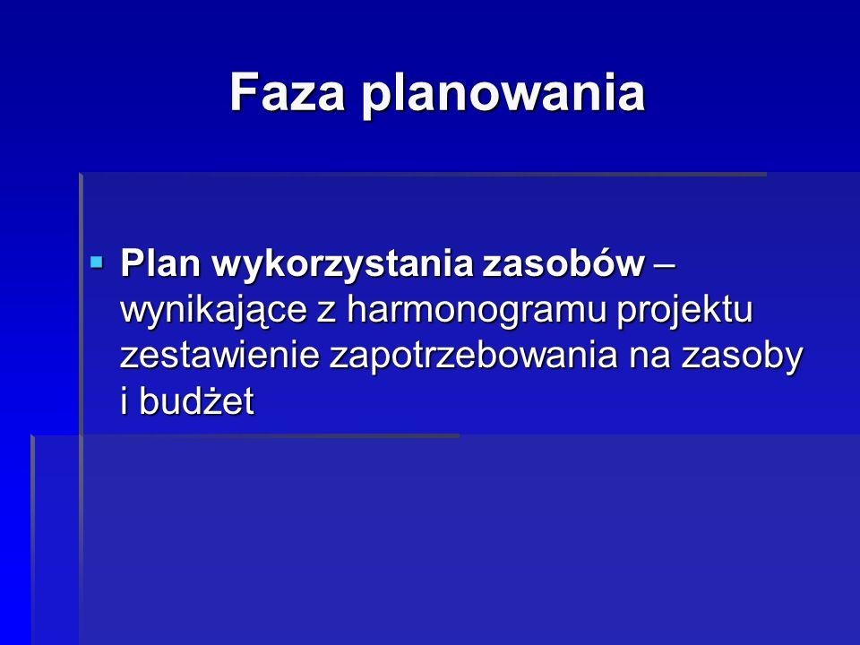 Faza planowania Plan wykorzystania zasobów – wynikające z harmonogramu projektu zestawienie zapotrzebowania na zasoby i budżet.