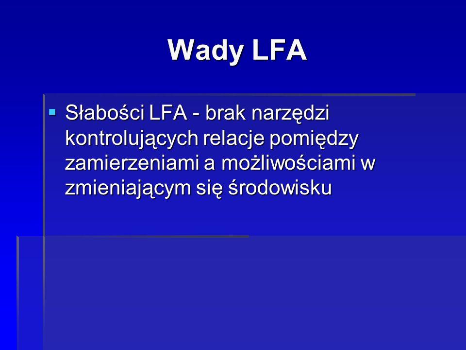 Wady LFA Słabości LFA - brak narzędzi kontrolujących relacje pomiędzy zamierzeniami a możliwościami w zmieniającym się środowisku.