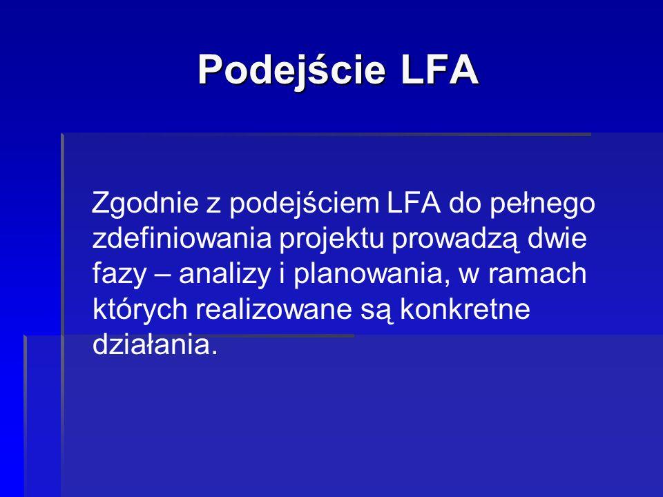 Podejście LFA