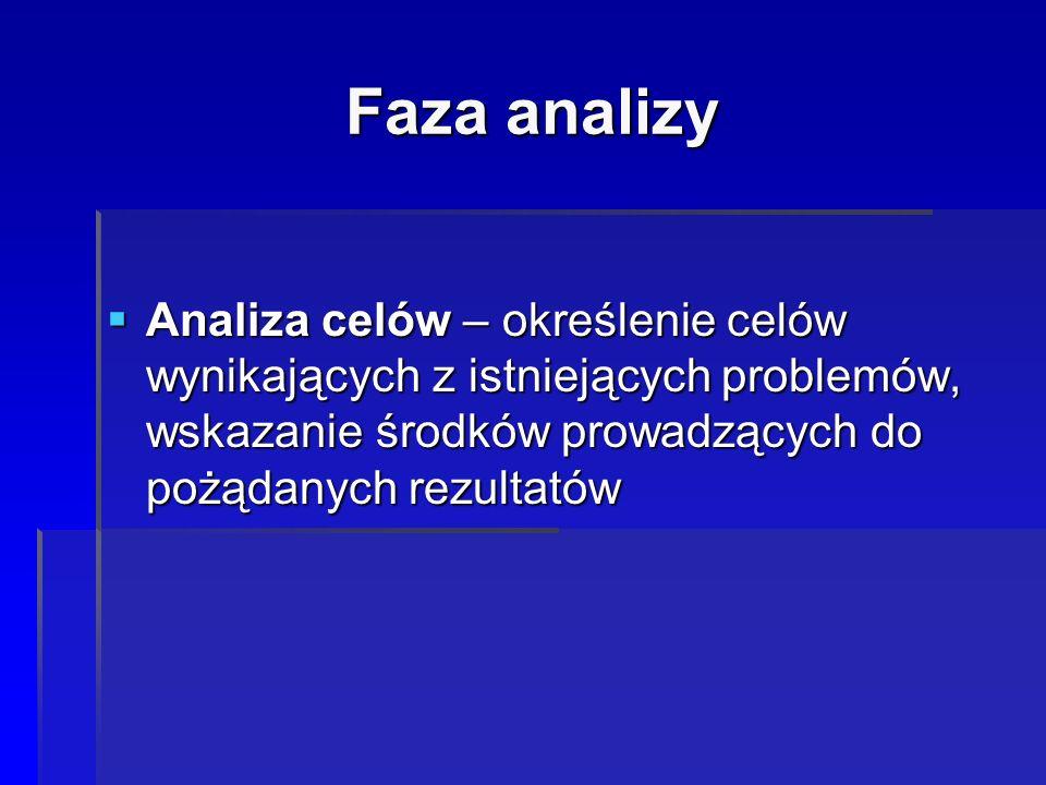 Faza analizy Analiza celów – określenie celów wynikających z istniejących problemów, wskazanie środków prowadzących do pożądanych rezultatów.