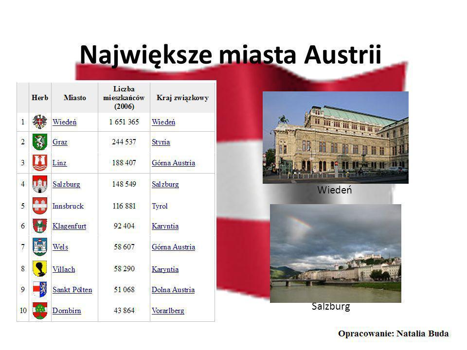 Największe miasta Austrii
