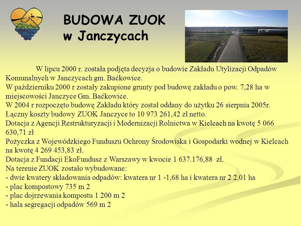 BUDOWA ZUOK w Janczycach