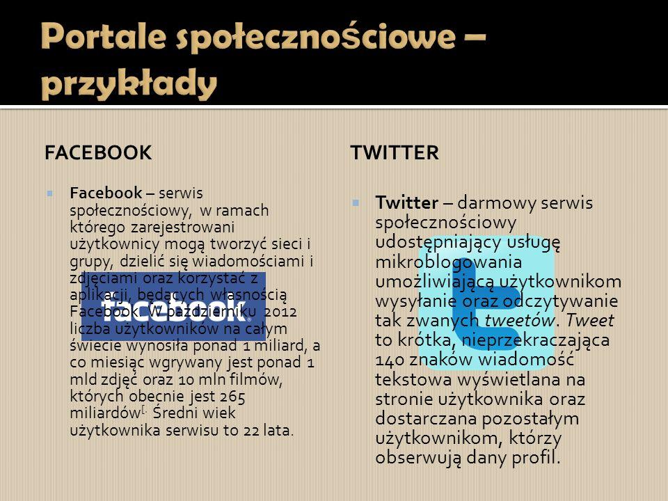 Portale społecznościowe – przykłady