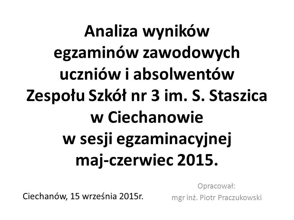 Opracował: mgr inż. Piotr Praczukowski