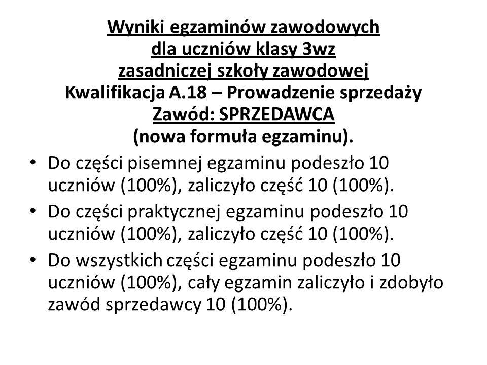 Wyniki egzaminów zawodowych dla uczniów klasy 3wz